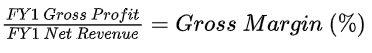 Formula for Gross Margin