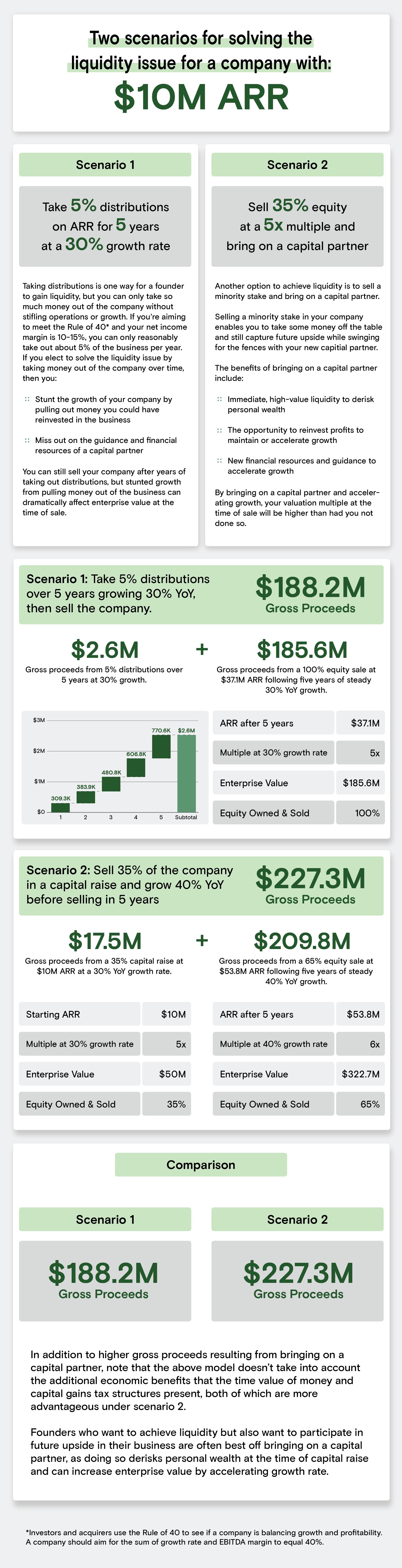 Liquidity Model Infographic